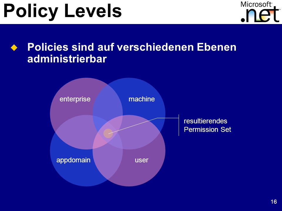 16 Policy Levels  Policies sind auf verschiedenen Ebenen administrierbar enterprise user machine appdomain resultierendes Permission Set
