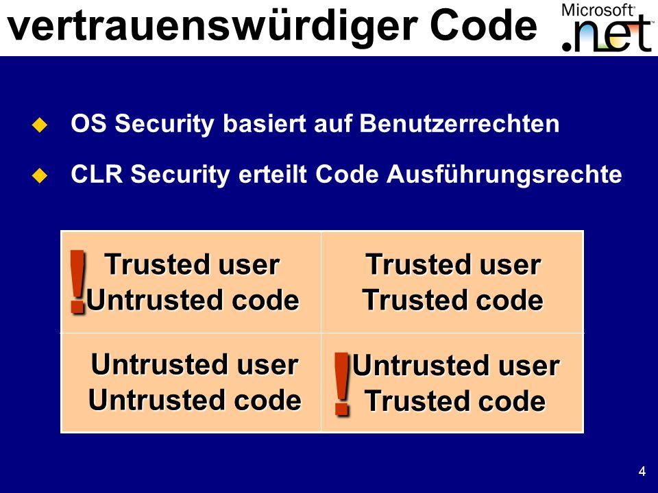 15 Policies  Policy bezeichnet Regeln, nach denen die CLR Permissions zuweist  Abhängig von der Evidence des Codes und dem Policy Level Enterprise, Machine, User, Application domain