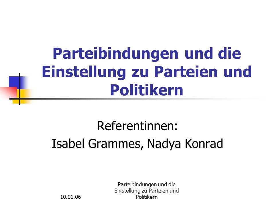 10.01.06 Parteibindungen und die Einstellung zu Parteien und Politikern Referentinnen: Isabel Grammes, Nadya Konrad