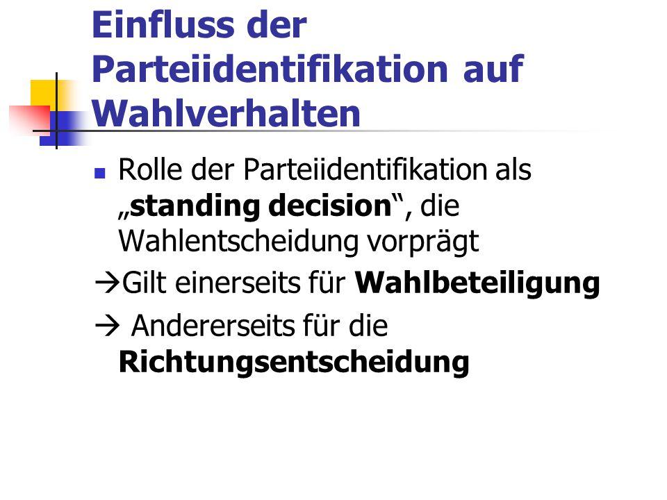 """Einfluss der Parteiidentifikation auf Wahlverhalten Rolle der Parteiidentifikation als """"standing decision"""", die Wahlentscheidung vorprägt  Gilt einer"""