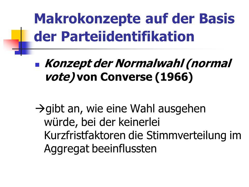 Makrokonzepte auf der Basis der Parteiidentifikation Konzept der Normalwahl (normal vote) von Converse (1966)  gibt an, wie eine Wahl ausgehen würde,