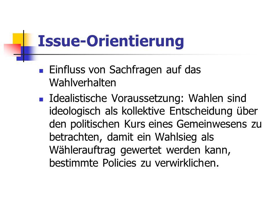 Issue-Orientierung Einfluss von Sachfragen auf das Wahlverhalten Idealistische Voraussetzung: Wahlen sind ideologisch als kollektive Entscheidung über