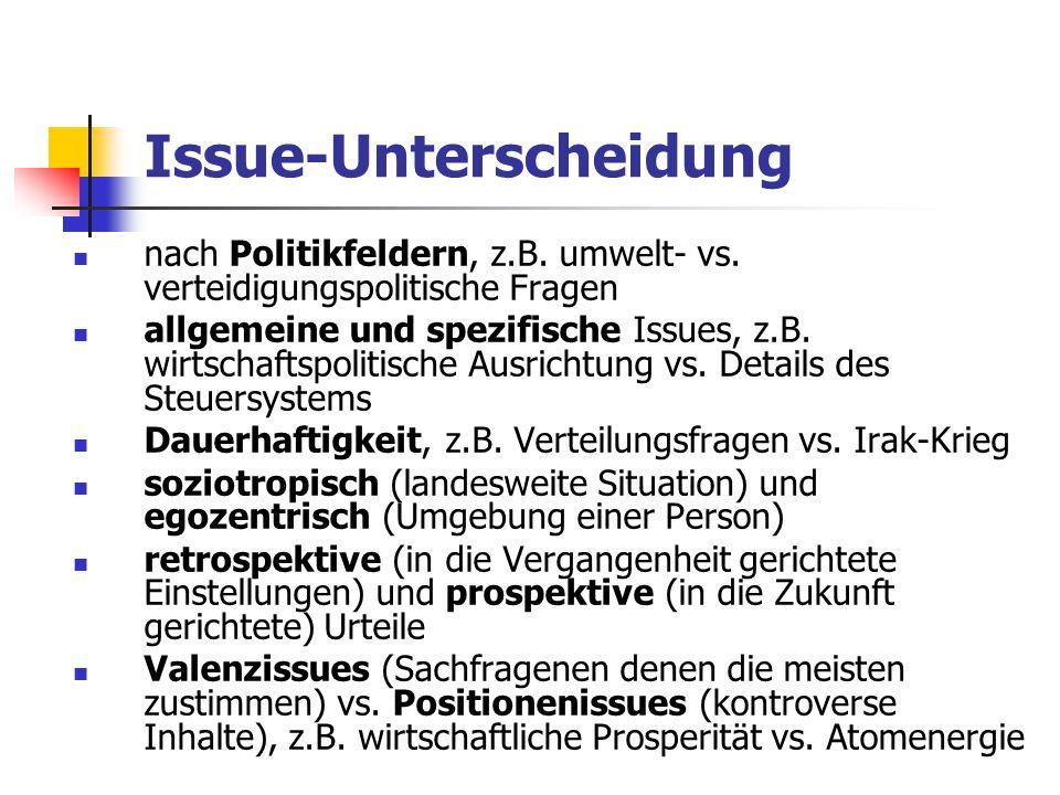 Issue-Unterscheidung nach Politikfeldern, z.B. umwelt- vs. verteidigungspolitische Fragen allgemeine und spezifische Issues, z.B. wirtschaftspolitisch