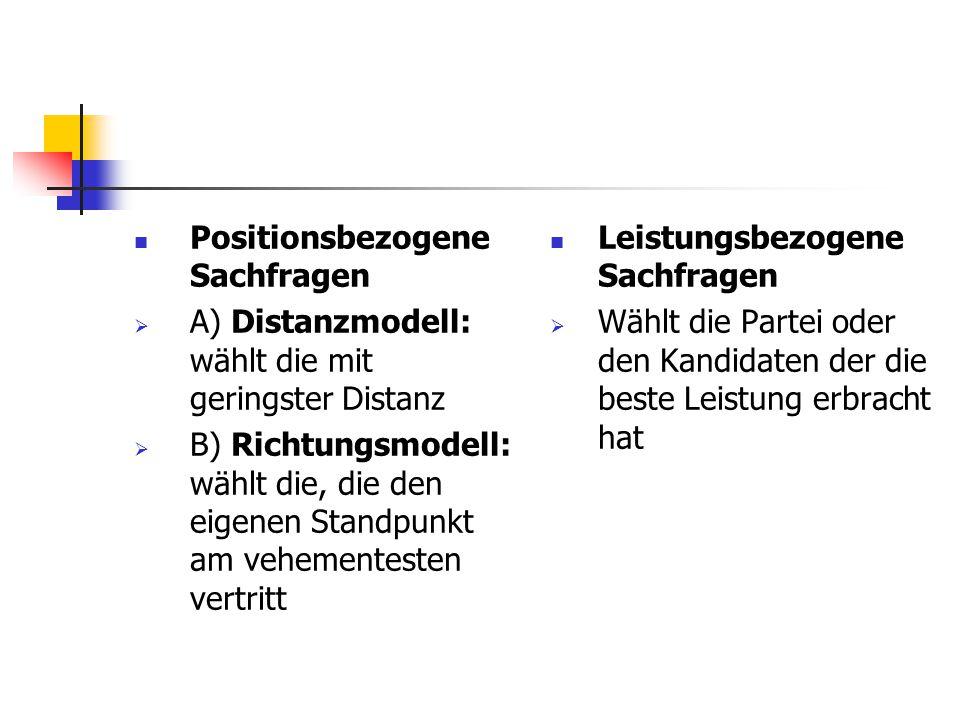 Positionsbezogene Sachfragen  A) Distanzmodell: wählt die mit geringster Distanz  B) Richtungsmodell: wählt die, die den eigenen Standpunkt am vehem