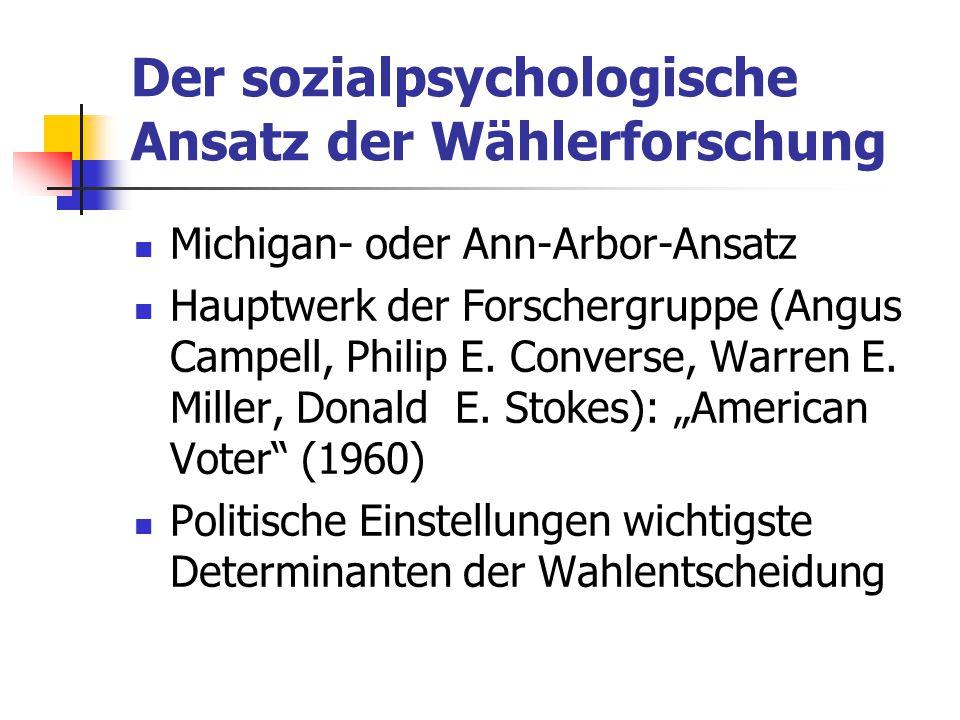 Der sozialpsychologische Ansatz der Wählerforschung Michigan- oder Ann-Arbor-Ansatz Hauptwerk der Forschergruppe (Angus Campell, Philip E. Converse, W