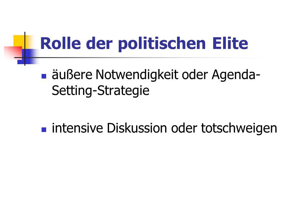 Rolle der politischen Elite äußere Notwendigkeit oder Agenda- Setting-Strategie intensive Diskussion oder totschweigen