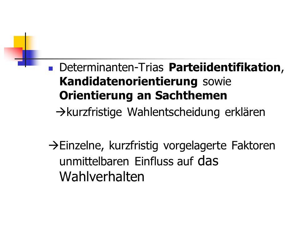 Kausalitätstrichter (funnel of causality) Issue-Orientierung Wahlentscheidung Parteiidentifikation Kandidaten- Orientierung Vorgelagerte Faktoren, z.B.