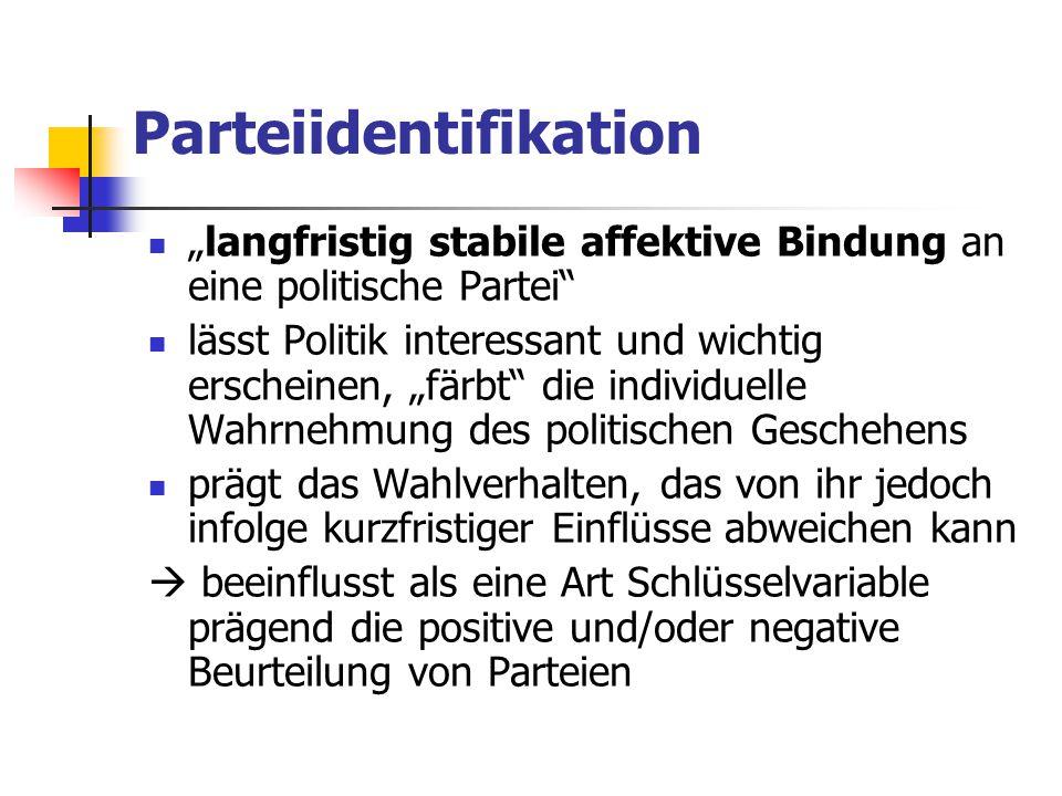 """Anwendung in Deutschland seit 70er Jahren folgende Fragestellung: """"Viele Leute in der Bundesrepublik neigen längere Zeit einer bestimmten Partei zu, obwohl sie auch ab und zu eine andere Partei wählen."""
