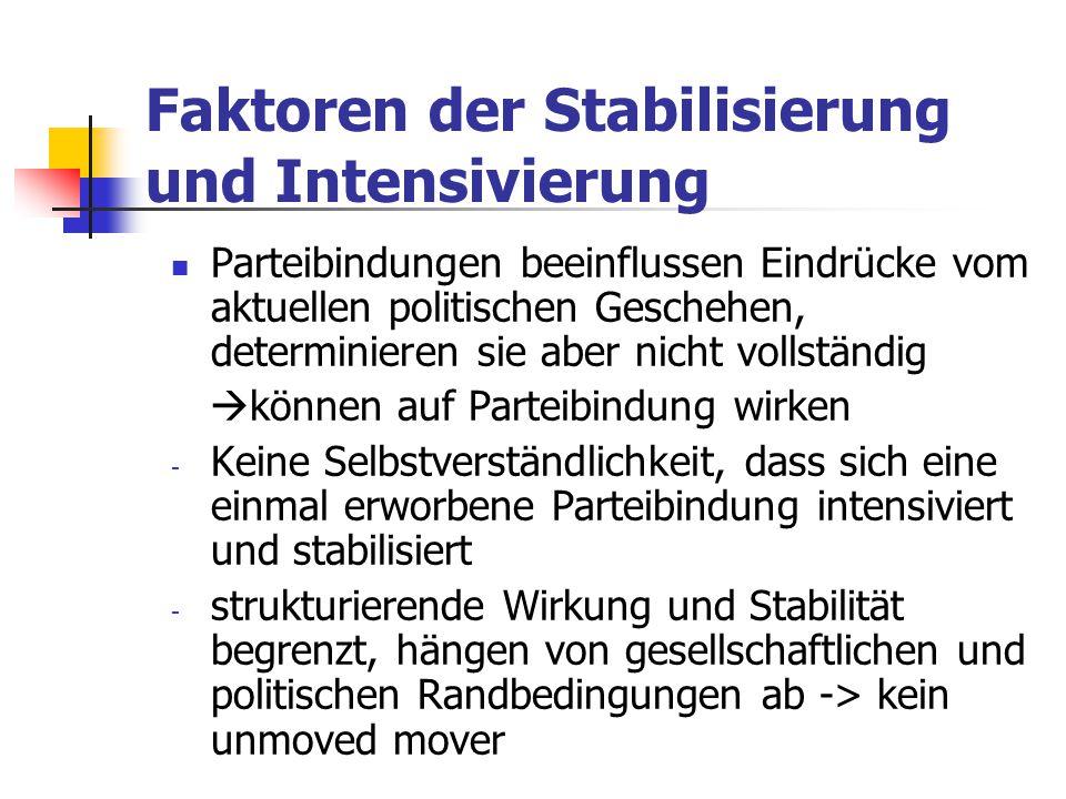 """Einfluss der Parteiidentifikation auf Wahlverhalten Rolle der Parteiidentifikation als """"standing decision , die Wahlentscheidung vorprägt  Gilt einerseits für Wahlbeteiligung  Andererseits für die Richtungsentscheidung"""