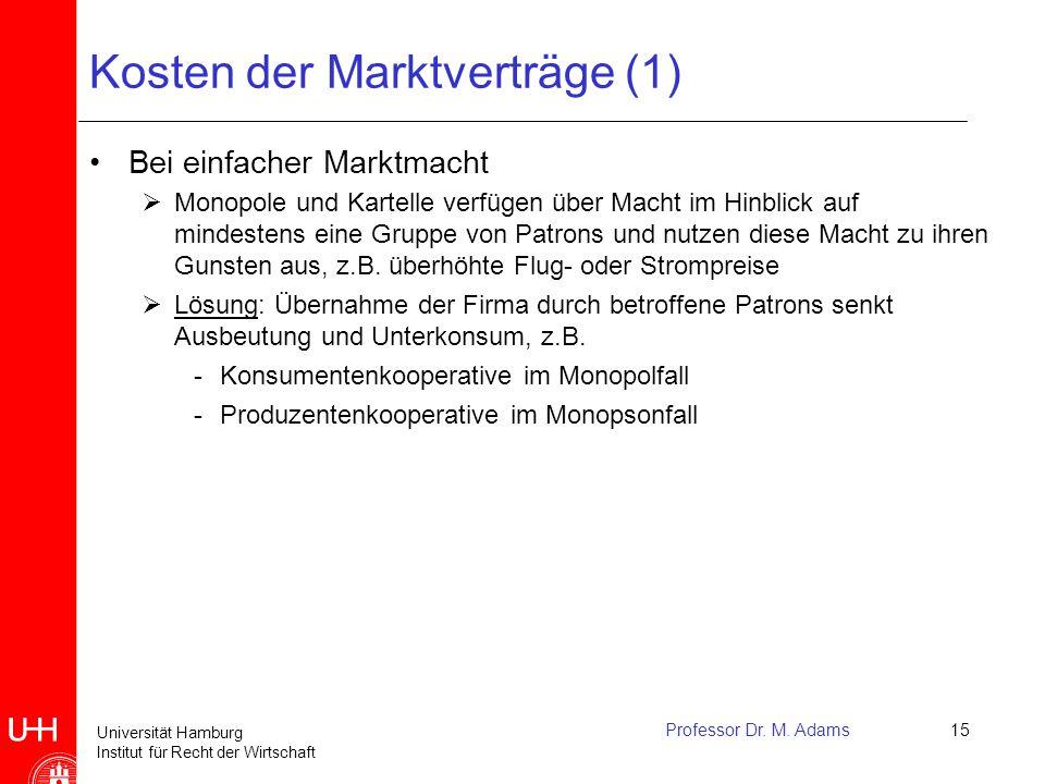 Universität Hamburg Institut für Recht der Wirtschaft Professor Dr. M. Adams15 Kosten der Marktverträge (1) Bei einfacher Marktmacht  Monopole und Ka