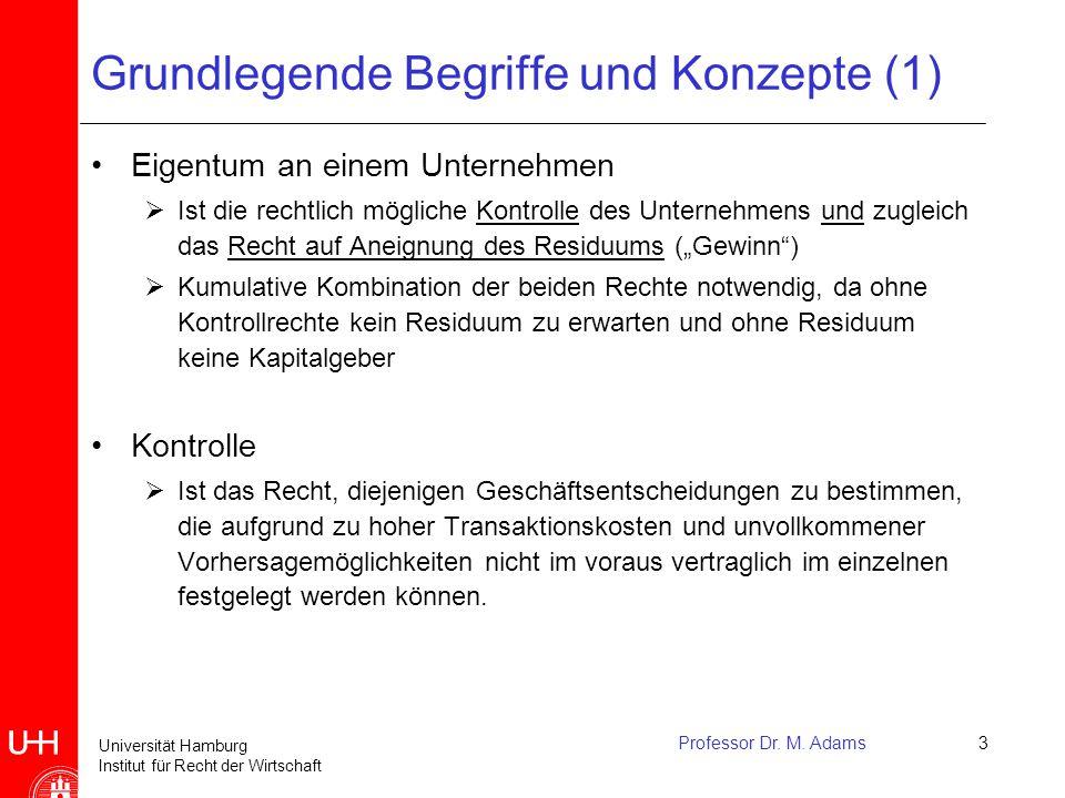 Universität Hamburg Institut für Recht der Wirtschaft Professor Dr. M. Adams3 Grundlegende Begriffe und Konzepte (1) Eigentum an einem Unternehmen  I