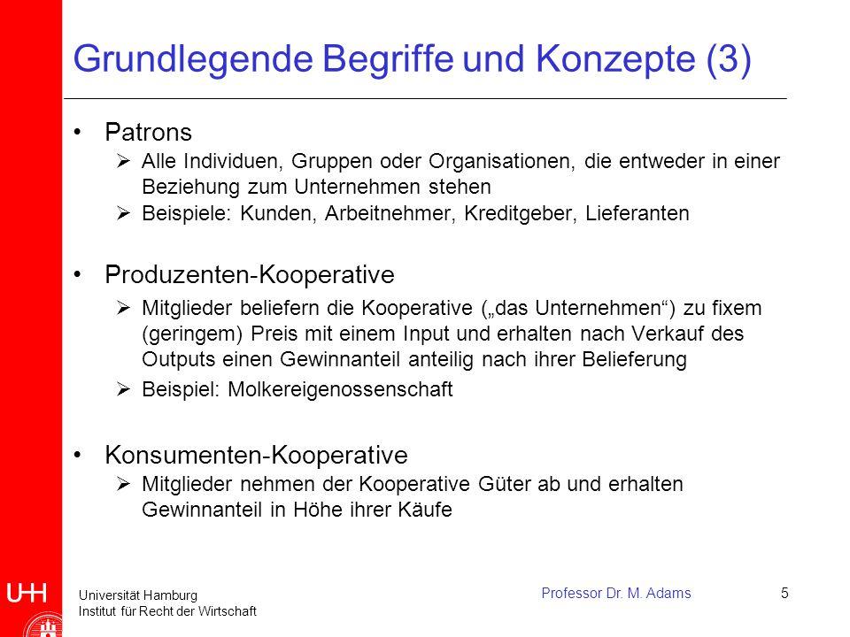 Universität Hamburg Institut für Recht der Wirtschaft Professor Dr. M. Adams5 Grundlegende Begriffe und Konzepte (3) Patrons  Alle Individuen, Gruppe
