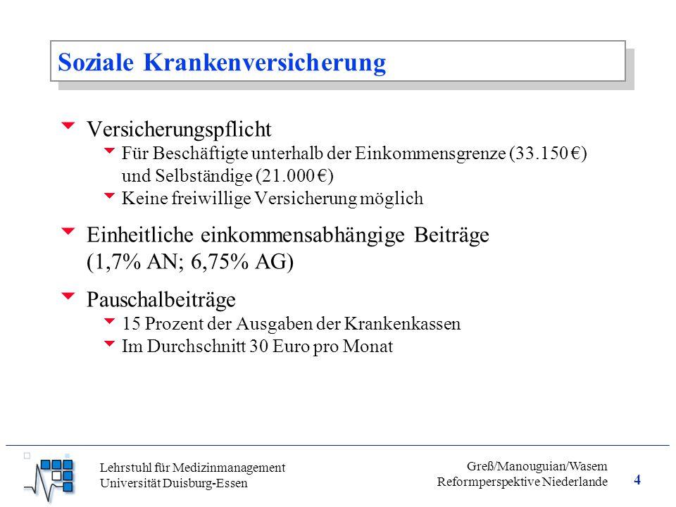 4 Greß/Manouguian/Wasem Reformperspektive Niederlande Lehrstuhl für Medizinmanagement Universität Duisburg-Essen Soziale Krankenversicherung  Versicherungspflicht  Für Beschäftigte unterhalb der Einkommensgrenze (33.150 €) und Selbständige (21.000 €)  Keine freiwillige Versicherung möglich  Einheitliche einkommensabhängige Beiträge (1,7% AN; 6,75% AG)  Pauschalbeiträge  15 Prozent der Ausgaben der Krankenkassen  Im Durchschnitt 30 Euro pro Monat
