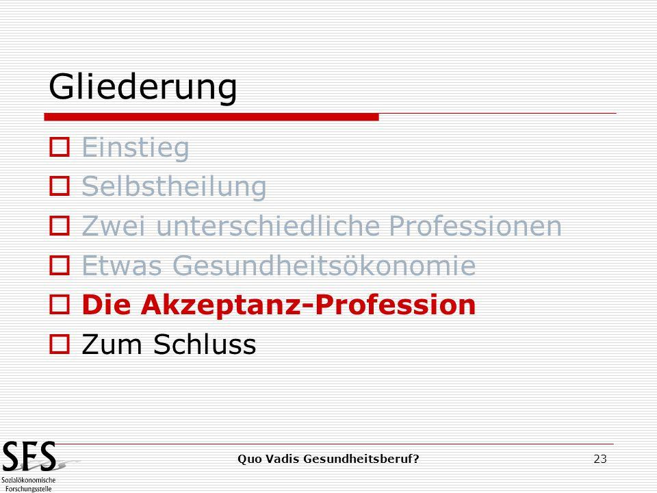 Quo Vadis Gesundheitsberuf 23 Gliederung  Einstieg  Selbstheilung  Zwei unterschiedliche Professionen  Etwas Gesundheitsökonomie  Die Akzeptanz-Profession  Zum Schluss