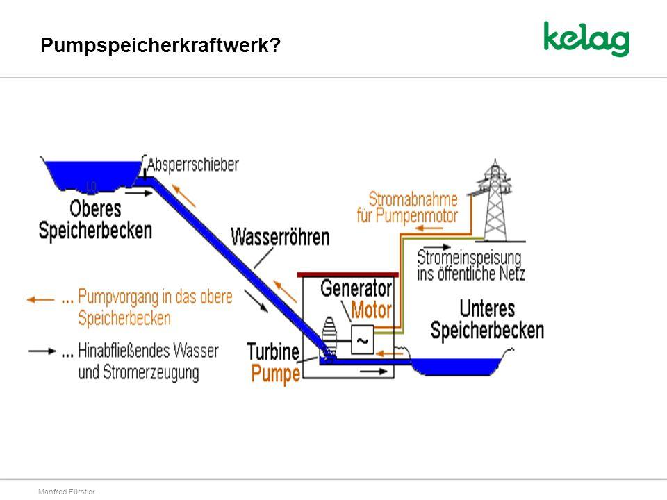 Pumpspeicherkraftwerk Manfred Fürstler