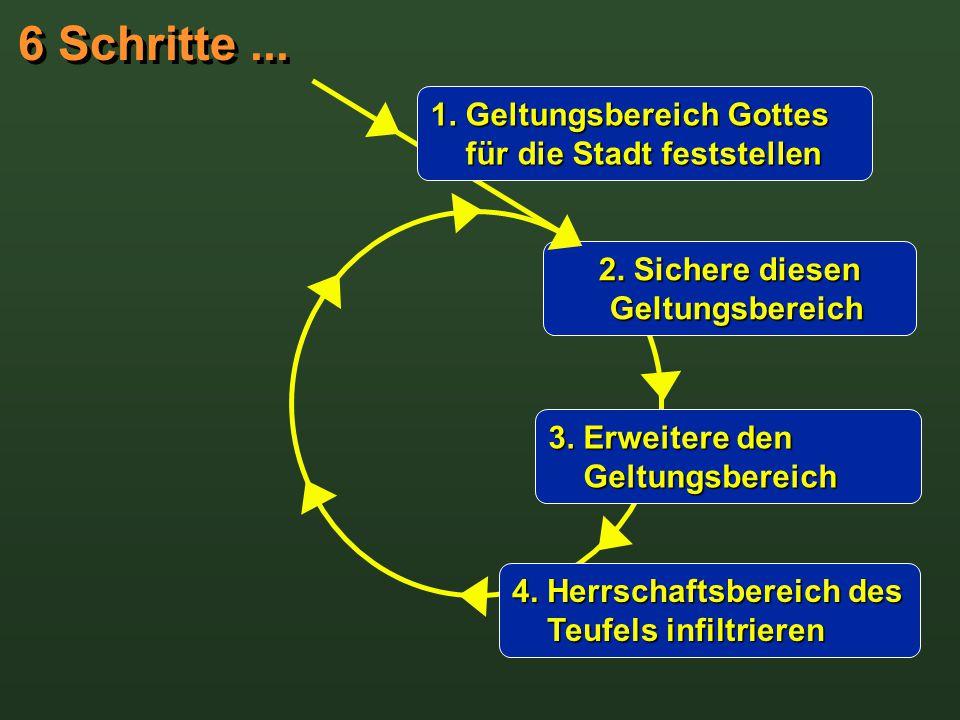 6 Schritte... 1. Geltungsbereich Gottes für die Stadt feststellen für die Stadt feststellen 4.