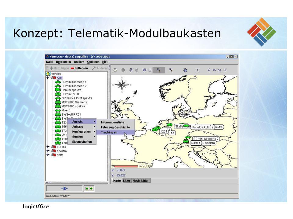 logiOffice Konzept: Telematik-Modulbaukasten