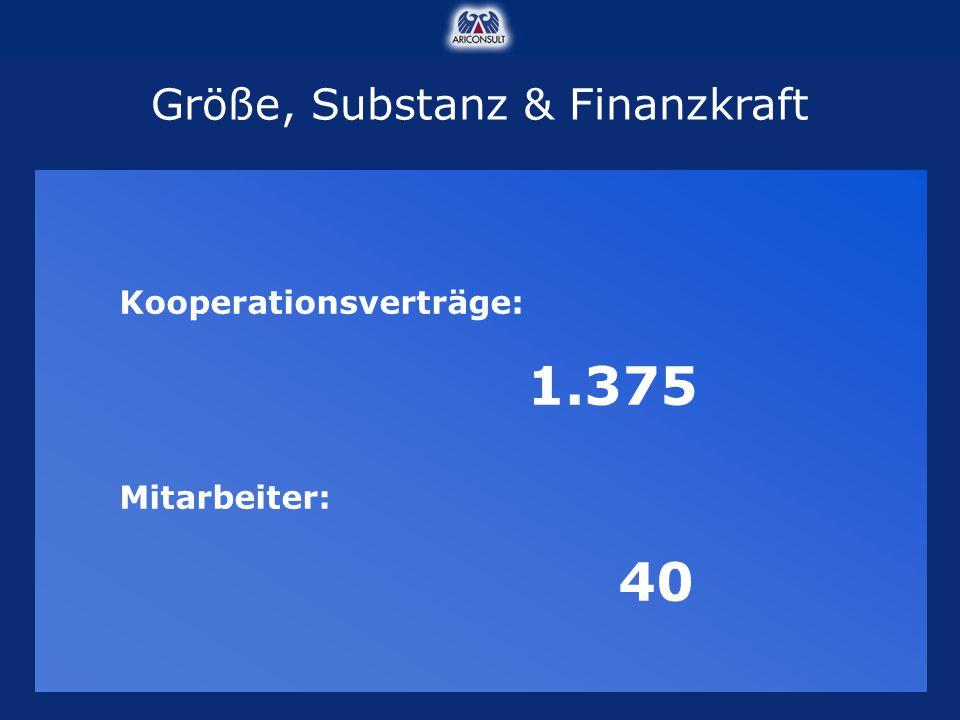 Kooperationsverträge: 1.375 Mitarbeiter: 40 Größe, Substanz & Finanzkraft