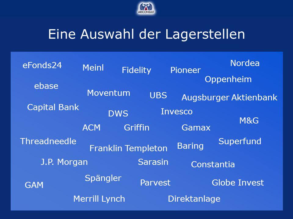 Fidelity Eine Auswahl der Lagerstellen ebase Augsburger Aktienbank Griffin M&G DWS Sarasin ACM J.P. Morgan Franklin Templeton UBS Gamax Moventum Pione
