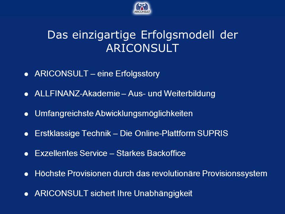 Das einzigartige Erfolgsmodell der ARICONSULT ARICONSULT – eine Erfolgsstory ALLFINANZ-Akademie – Aus- und Weiterbildung Umfangreichste Abwicklungsmög