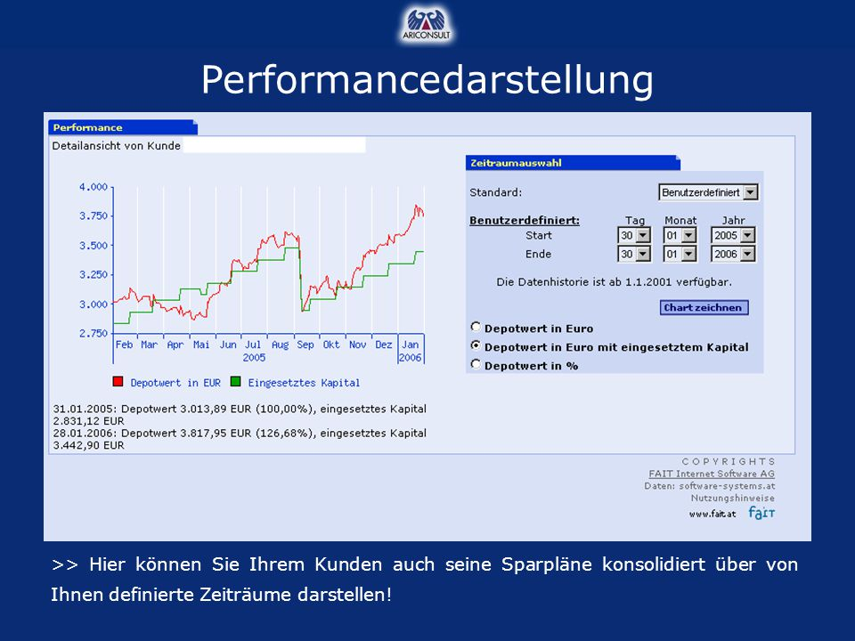 >> Hier können Sie Ihrem Kunden auch seine Sparpläne konsolidiert über von Ihnen definierte Zeiträume darstellen! Performancedarstellung