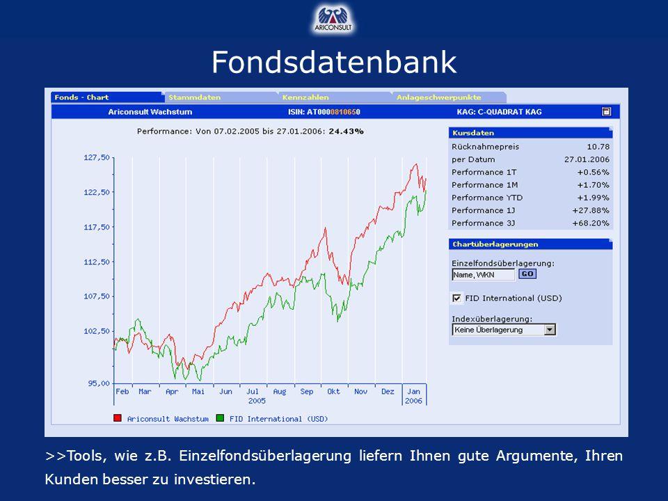 >>Tools, wie z.B. Einzelfondsüberlagerung liefern Ihnen gute Argumente, Ihren Kunden besser zu investieren. Fondsdatenbank
