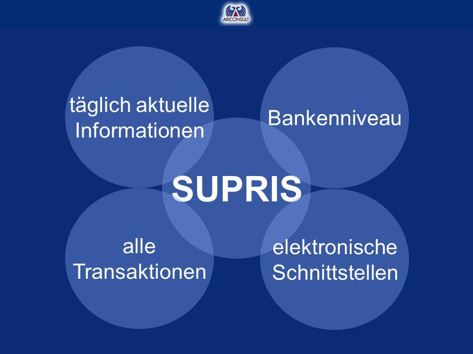 SUPRIS täglich aktuelle Informationen alle Transaktionen elektronische Schnittstellen Bankenniveau