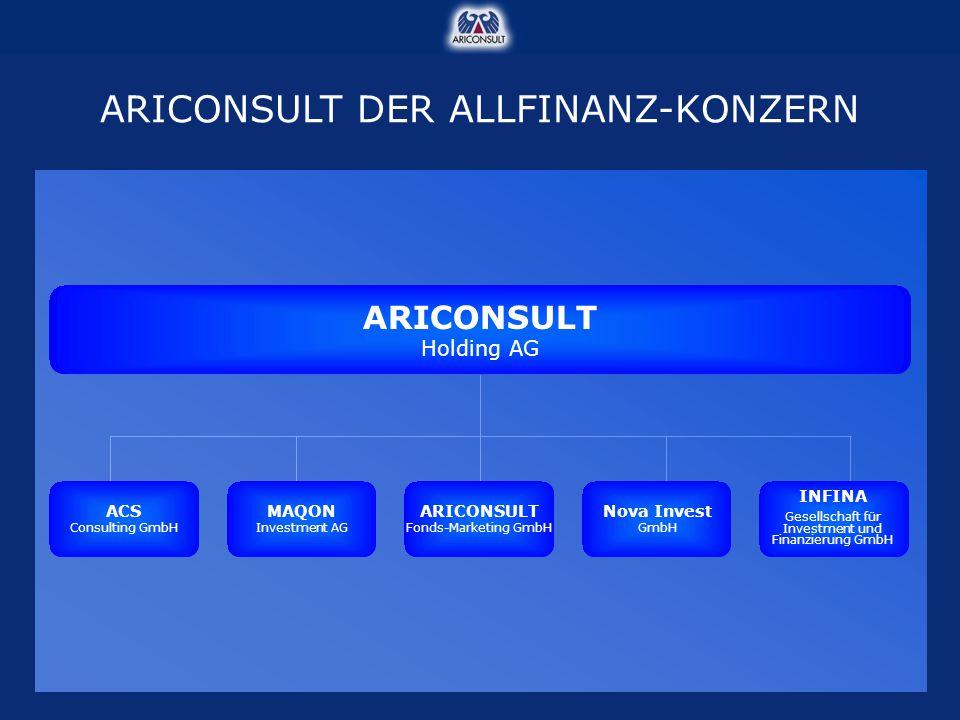 ARICONSULT Holding AG ARICONSULT DER ALLFINANZ-KONZERN ARICONSULT Fonds-Marketing GmbH Nova Invest GmbH ACS Consulting GmbH MAQON Investment AG INFINA
