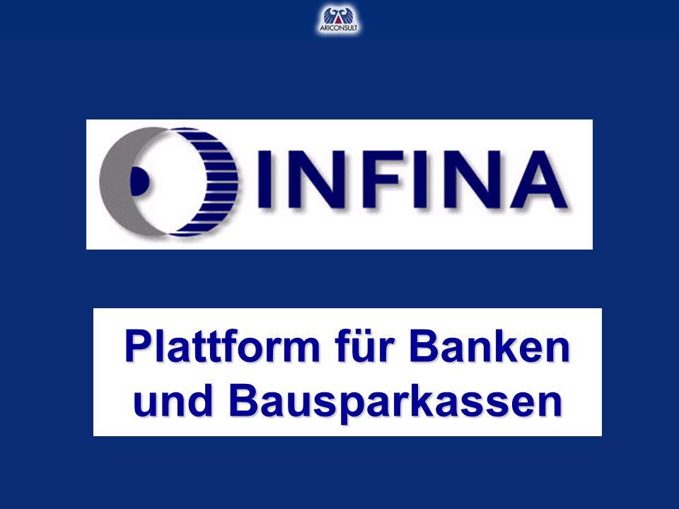 Plattform für Beteiligungen