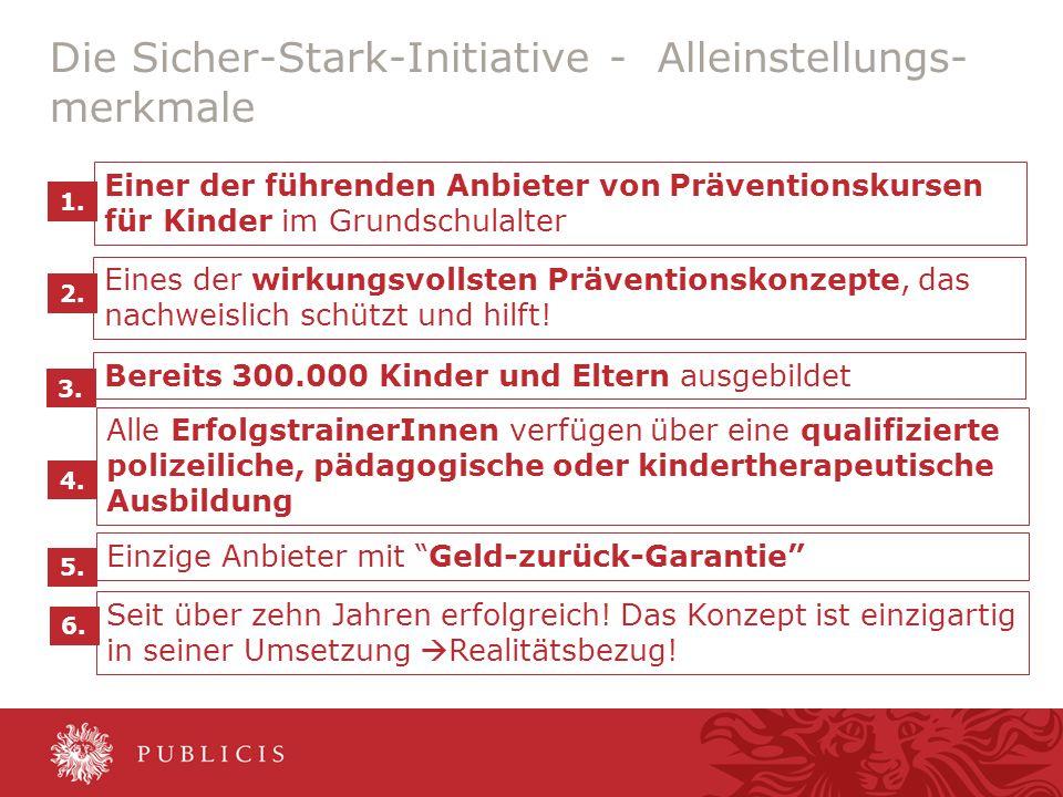 0,0011,52 6,60 5,60 0,00 6,80 7,40 Die Sicher-Stark-Initiative - Alleinstellungs- merkmale Einer der führenden Anbieter von Präventionskursen für Kind