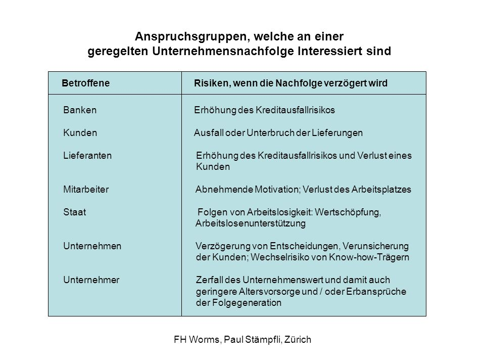FH Worms, Paul Stämpfli, Zürich Risikoprofil Jedes Unternehmen hat Risiken.