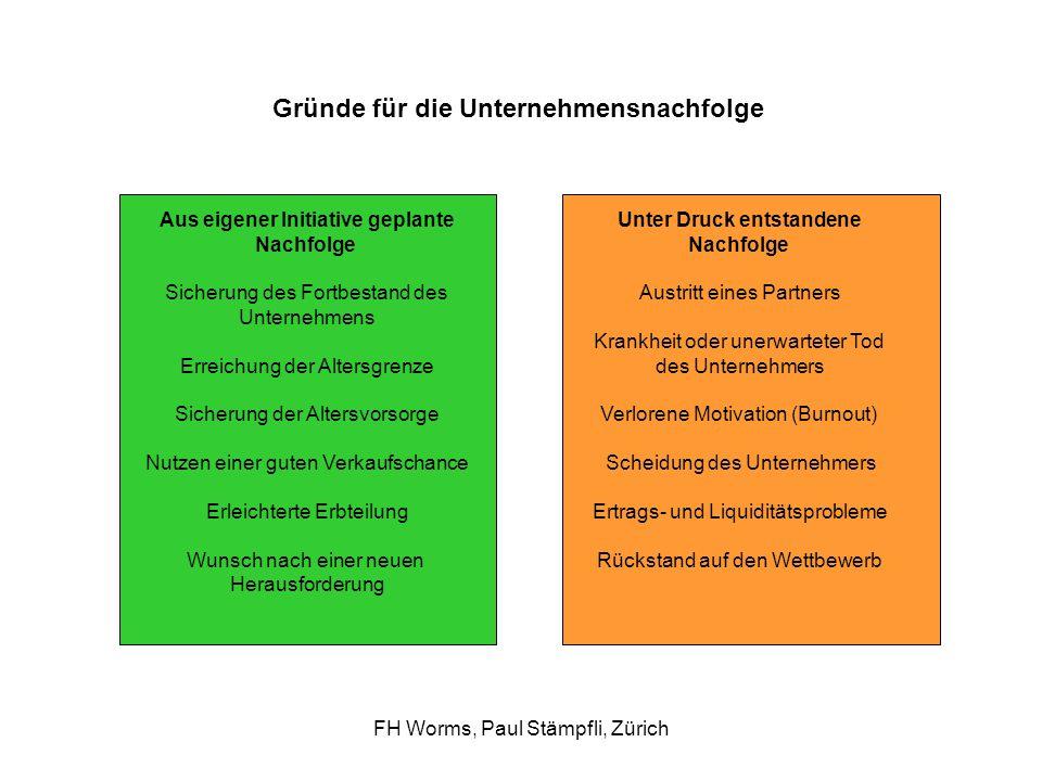 FH Worms, Paul Stämpfli, Zürich LeitbildGeschäftsmodellKernkompetenzen Strategie