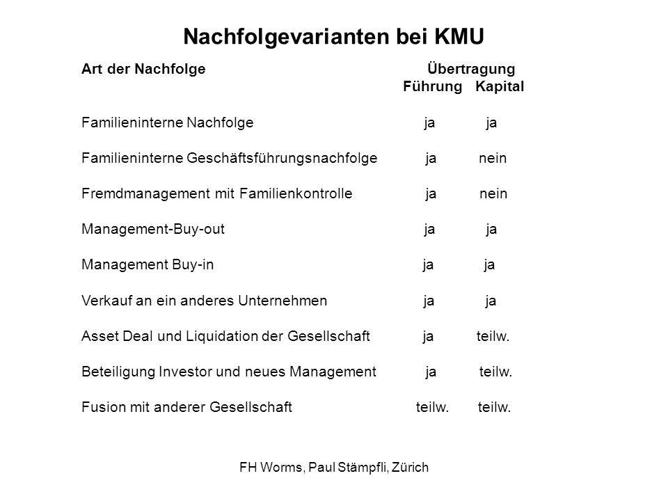 FH Worms, Paul Stämpfli, Zürich Die sechs Voraussetzungen für eine erfolgreiche Unternehmensnachfolge