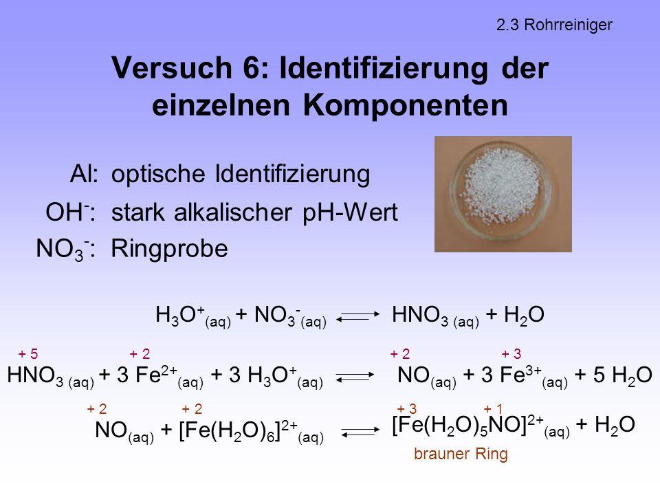 Versuch 6: Identifizierung der einzelnen Komponenten Al: optische Identifizierung 2.3 Rohrreiniger OH - : stark alkalischer pH-Wert NO 3 - : Ringprobe