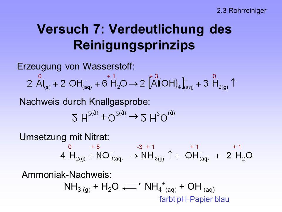 Versuch 7: Verdeutlichung des Reinigungsprinzips 2.3 Rohrreiniger 0 + 1 + 3 0 Erzeugung von Wasserstoff: Nachweis durch Knallgasprobe: 0 + 5 -3 + 1 +