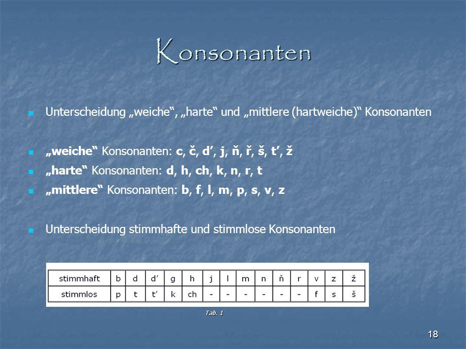 """18 Konsonanten Unterscheidung """"weiche"""", """"harte"""" und """"mittlere (hartweiche)"""" Konsonanten """"weiche"""" Konsonanten: c, č, d', j, ň, ř, š, t', ž """"harte"""" Kons"""