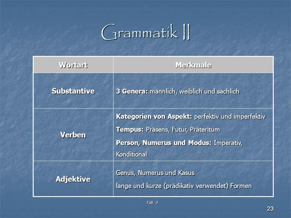 23 Grammatik II WortartMerkmale Substantive 3 Genera: männlich, weiblich und sachlich Verben Kategorien von Aspekt: perfektiv und imperfektiv Tempus: