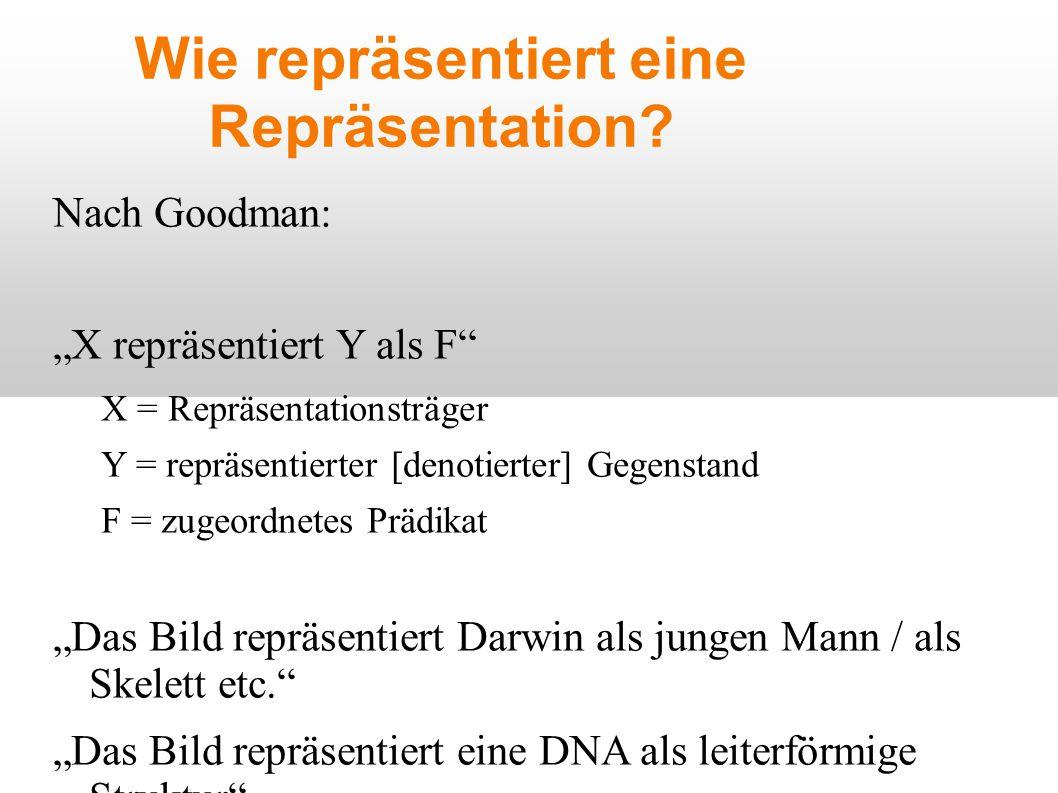 """Wie repräsentiert eine Repräsentation? Nach Goodman: """"X repräsentiert Y als F"""" X = Repräsentationsträger Y = repräsentierter [denotierter] Gegenstand"""