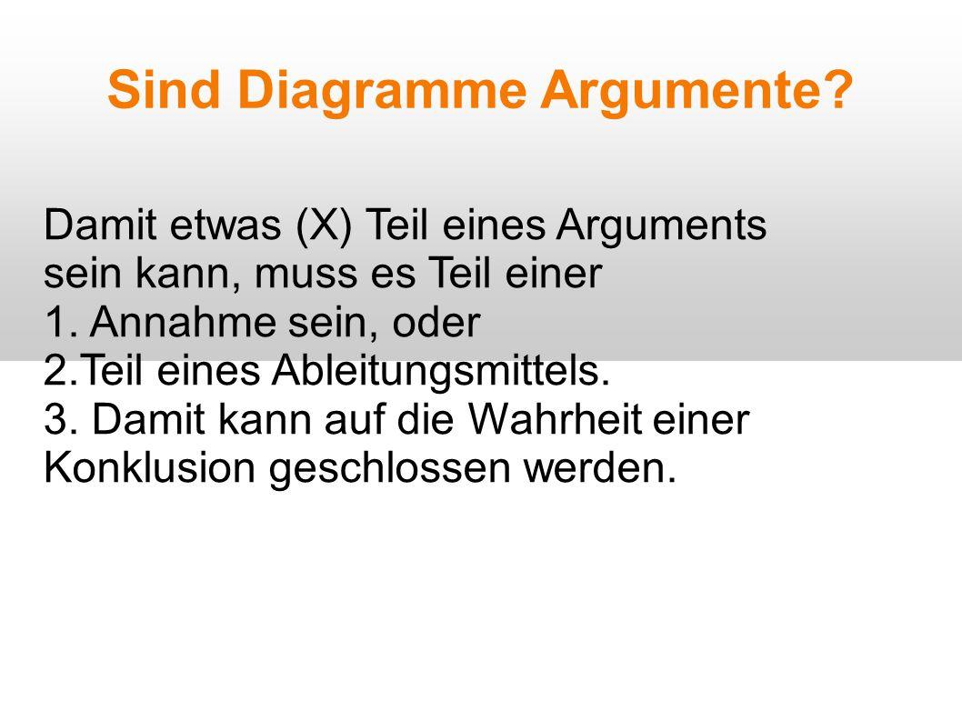 Sind Diagramme Argumente? Damit etwas (X) Teil eines Arguments sein kann, muss es Teil einer 1. Annahme sein, oder 2.Teil eines Ableitungsmittels. 3.