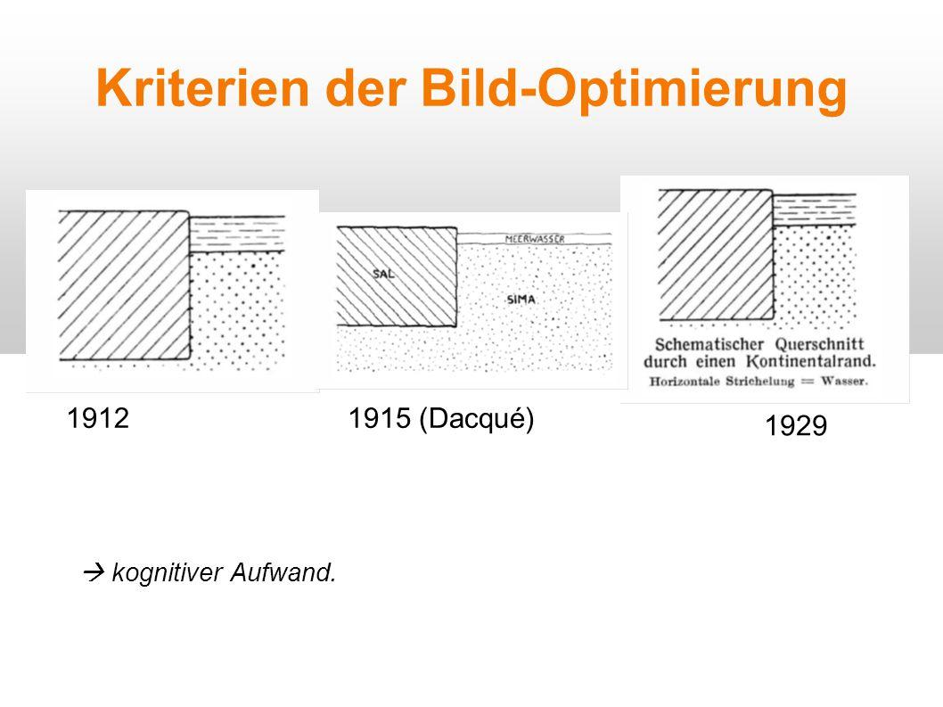 Kriterien der Bild-Optimierung  kognitiver Aufwand. 1912 1929 1915 (Dacqué)