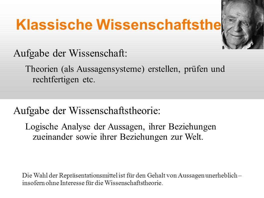 Klassische Wissenschaftstheorie Aufgabe der Wissenschaft: Theorien (als Aussagensysteme) erstellen, prüfen und rechtfertigen etc.