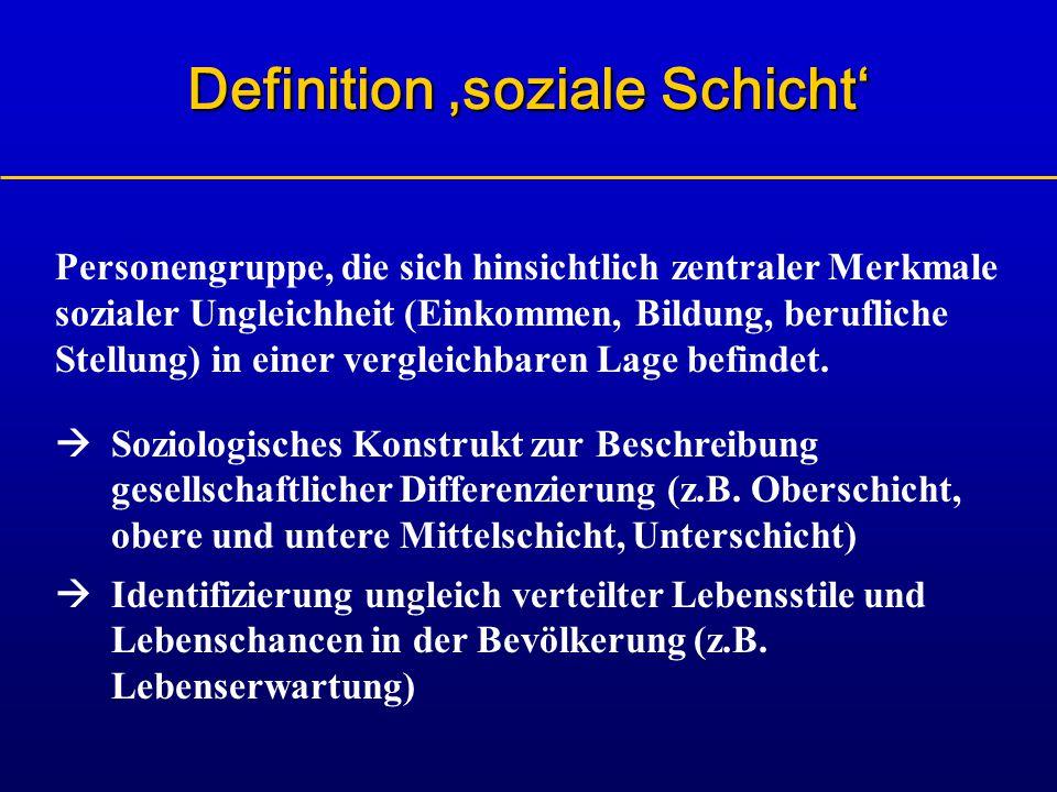 Definition 'soziale Schicht' Personengruppe, die sich hinsichtlich zentraler Merkmale sozialer Ungleichheit (Einkommen, Bildung, berufliche Stellung)