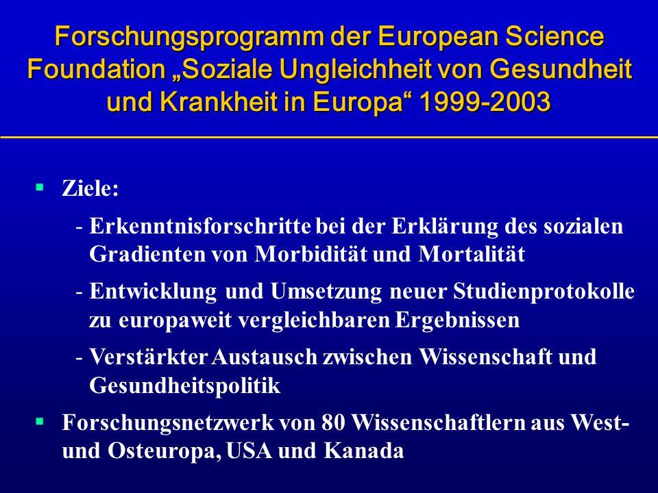 """Forschungsprogramm der European Science Foundation """"Soziale Ungleichheit von Gesundheit und Krankheit in Europa"""" 1999-2003  Ziele: -Erkenntnisforschr"""