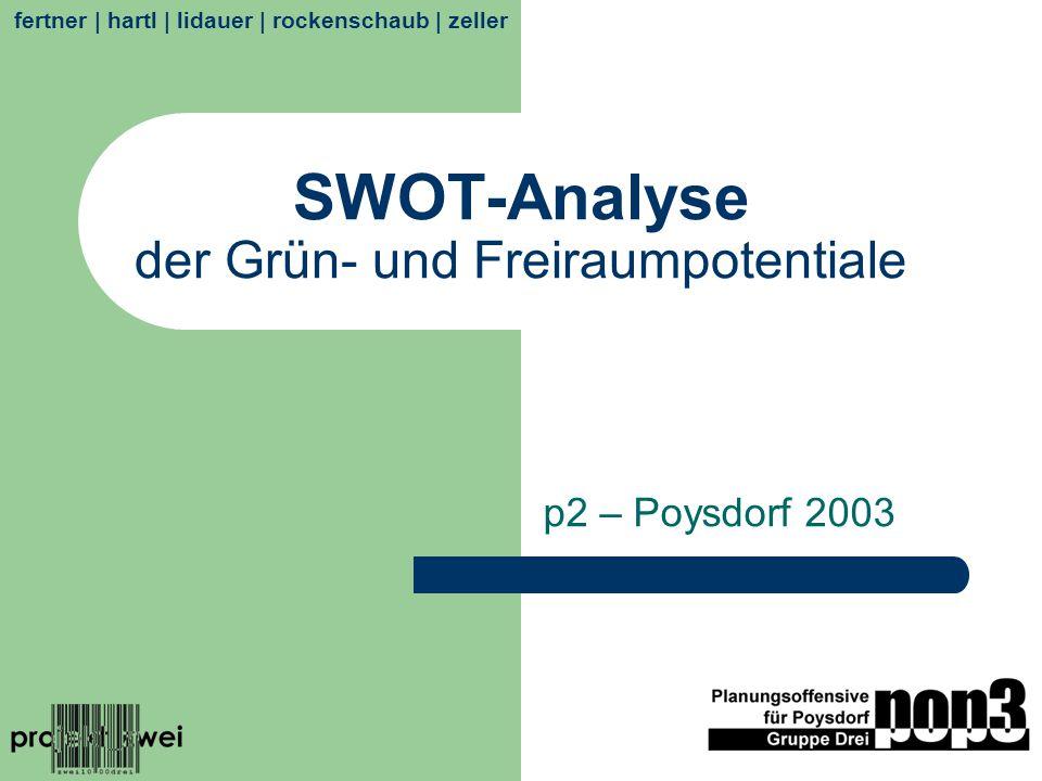 SWOT-Analyse der Grün- und Freiraumpotentiale p2 – Poysdorf 2003 fertner | hartl | lidauer | rockenschaub | zeller