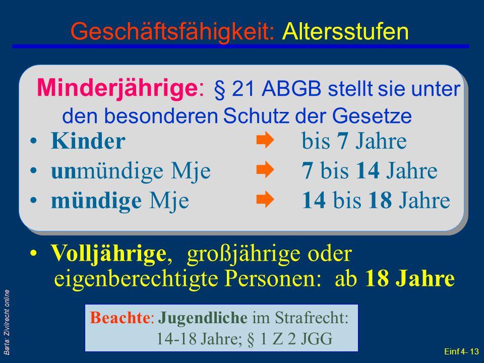 Einf 4- 13 Barta: Zivilrecht online Geschäftsfähigkeit: Altersstufen Minderjährige: § 21 ABGB stellt sie unter den besonderen Schutz der Gesetze Kinde