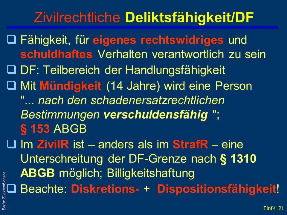 Einf 4- 21 Barta: Zivilrecht online Zivilrechtliche Deliktsfähigkeit/DF qFähigkeit, für eigenes rechtswidriges und schuldhaftes Verhalten verantwortli