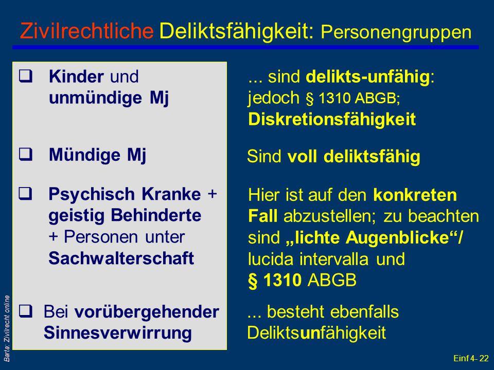 Einf 4- 22 Barta: Zivilrecht online Zivilrechtliche Deliktsfähigkeit: Personengruppen  Kinder und unmündige Mj... sind delikts-unfähig: jedoch § 1310