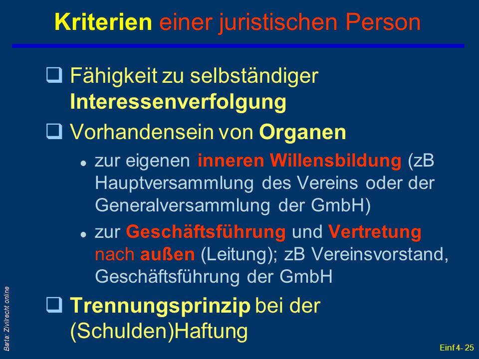 Einf 4- 25 Barta: Zivilrecht online Kriterien einer juristischen Person qFähigkeit zu selbständiger Interessenverfolgung qVorhandensein von Organen l