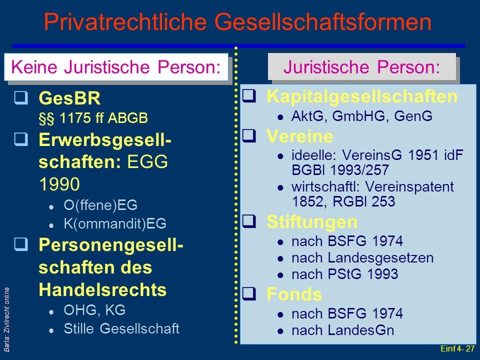 Einf 4- 27 Barta: Zivilrecht online Privatrechtliche Gesellschaftsformen qGesBR §§ 1175 ff ABGB qErwerbsgesell- schaften: EGG 1990 l O(ffene)EG l K(om
