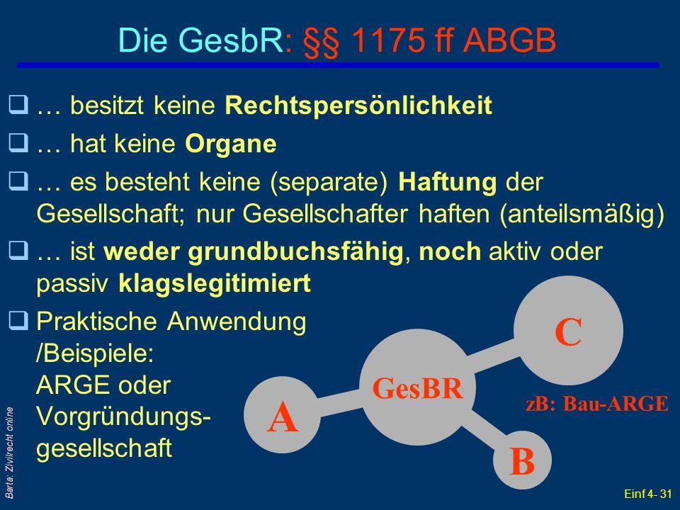 Einf 4- 31 Barta: Zivilrecht online Die GesbR: §§ 1175 ff ABGB q… besitzt keine Rechtspersönlichkeit q… hat keine Organe q… es besteht keine (separate